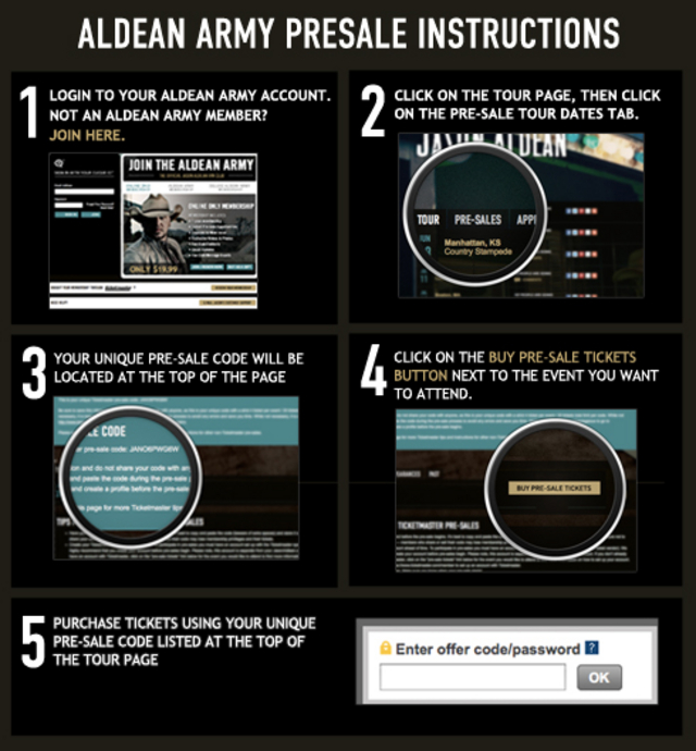 Presale Ticketmaster Infographic